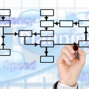 Sariba_HR Prosessutvikling